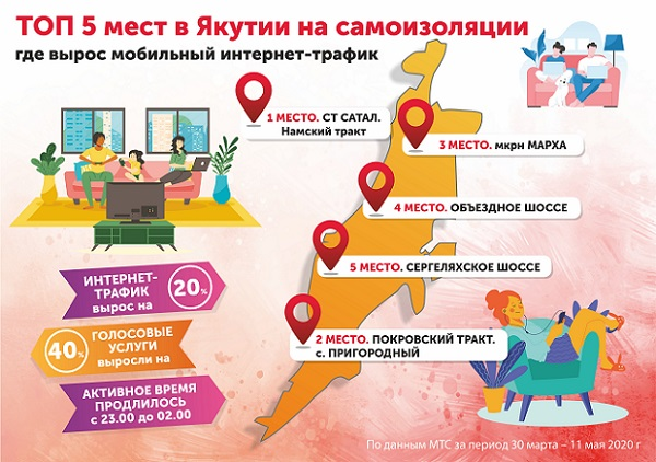 Карта самоизоляции_Якутск